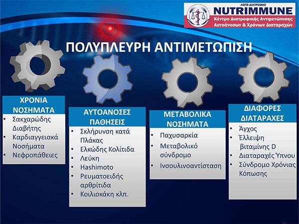 nutrimmune center kentro grigorakis 3