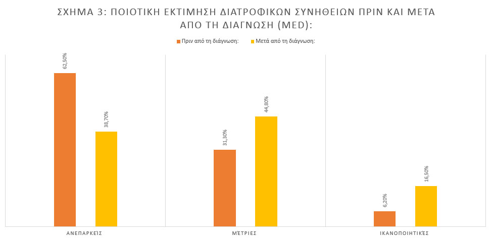 sxima3 ereuna elde diatrofi autoanosa okt19